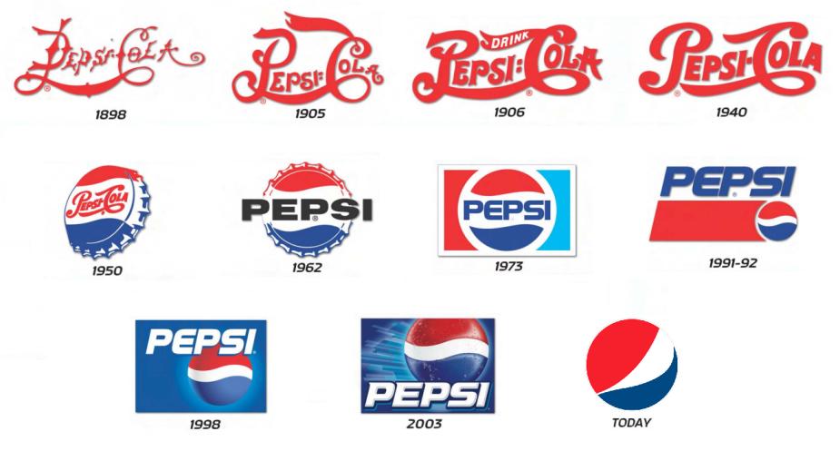 Pepsi logos.png